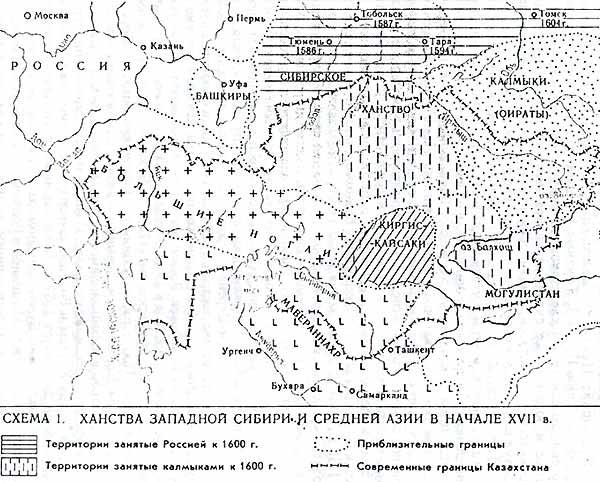 казахского этноса,